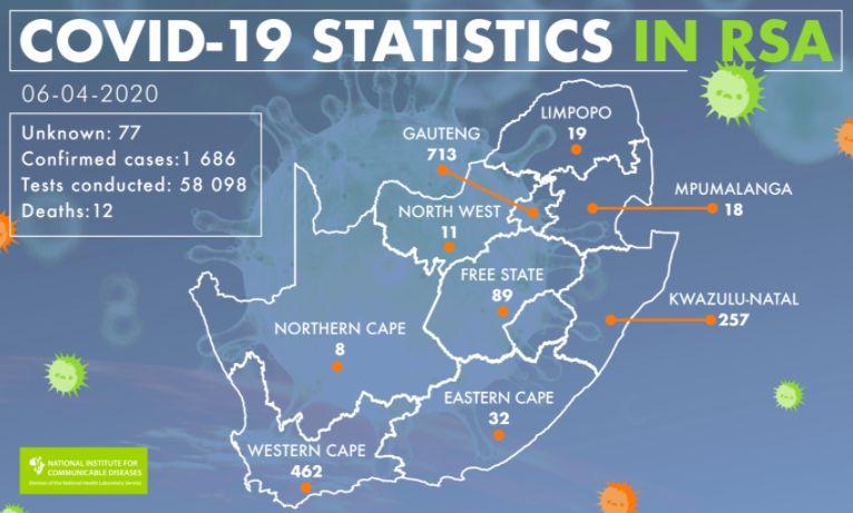 NICD stats